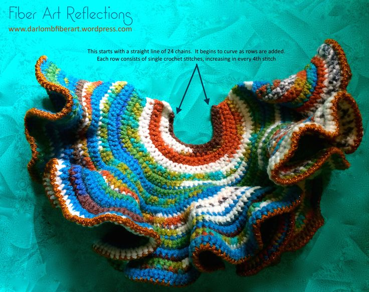 How to crochet a hyperbolic plane