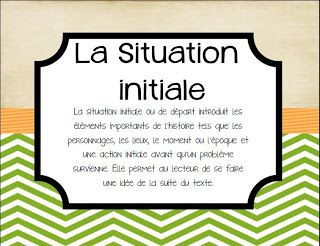 Affiches Schéma Narratif et Ateliers sur le schéma narratif http://laclassedekarine.blogspot.ca/