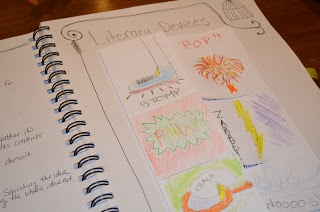 Interactive art journal strategies for figurative language and literacy devices.  Click the image for idea.