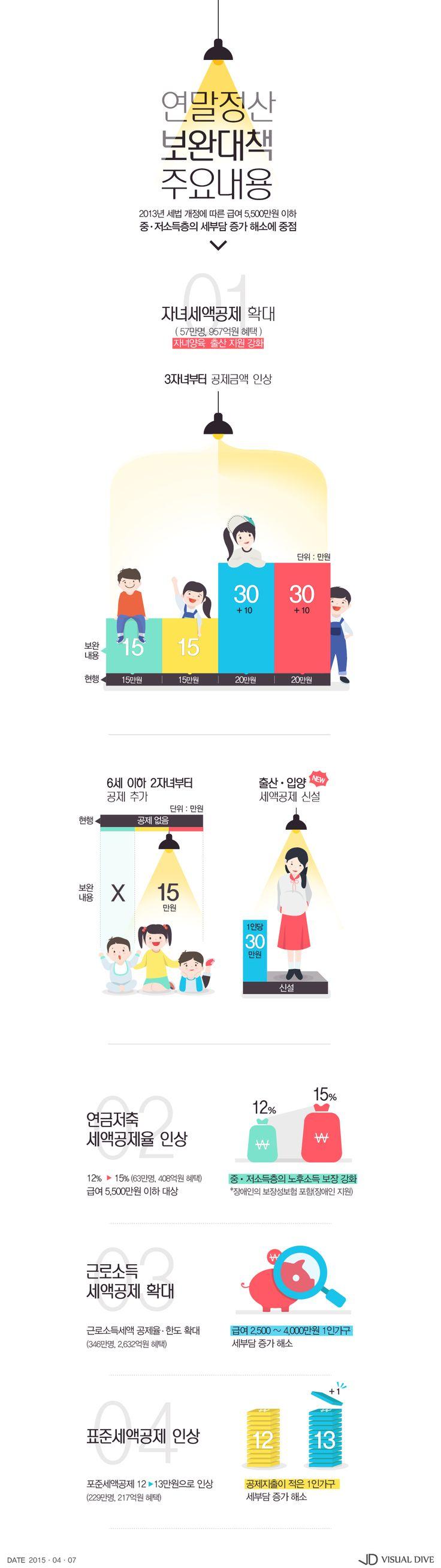연말정산 보완대책 발표… 직장인 541만 명 세 부담 줄어 #year-end tax adjustment / #Infographic ⓒ 비주얼다이브 무단 복사·전재·재배포 금지