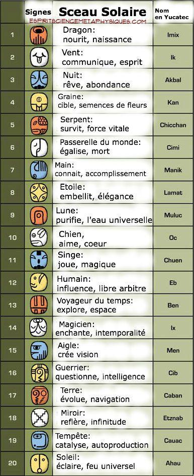 Astrologie Aztéque: découvrez quel est votre signe et sa signification