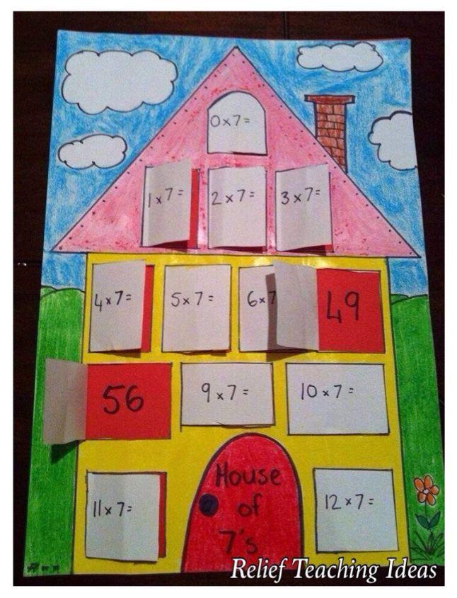 Multiplication Houses - Math Art