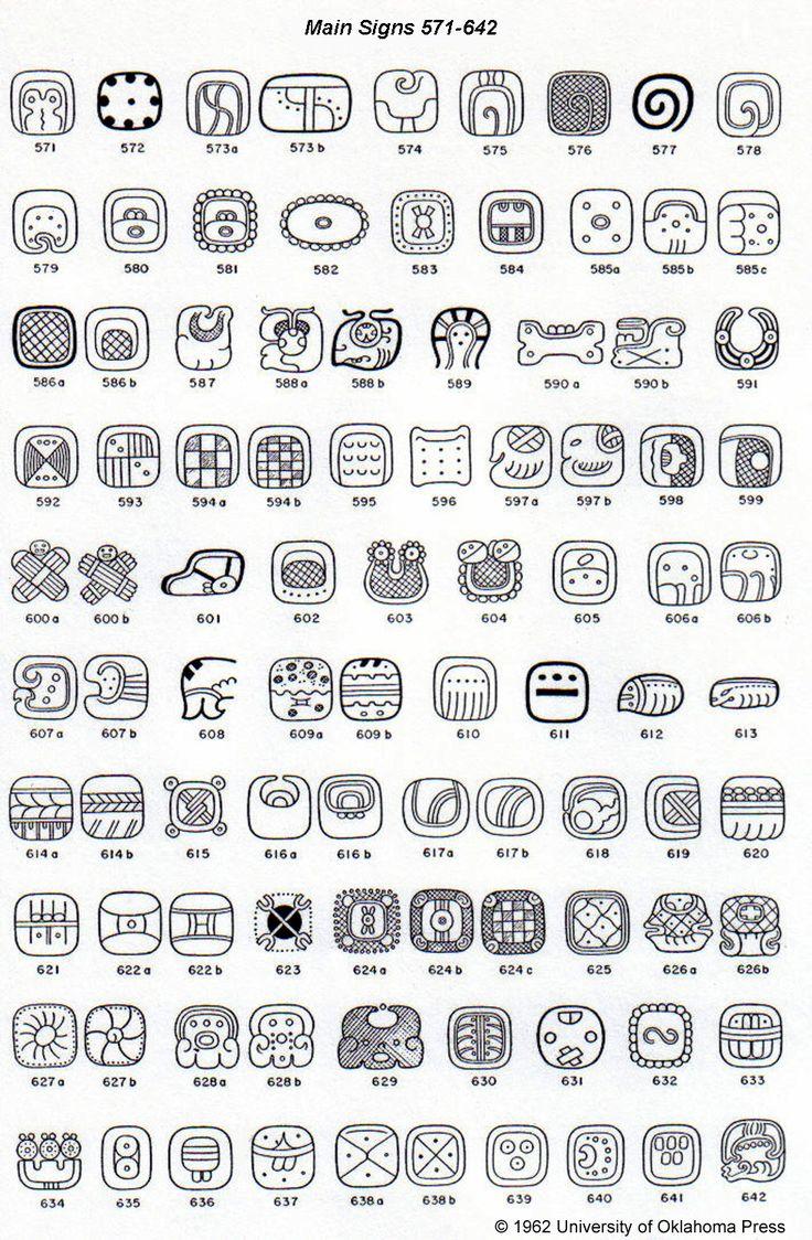 A Catalog of Maya Hieroglyphs by J. Eric S. Thompson #9: Main Signs 571-642
