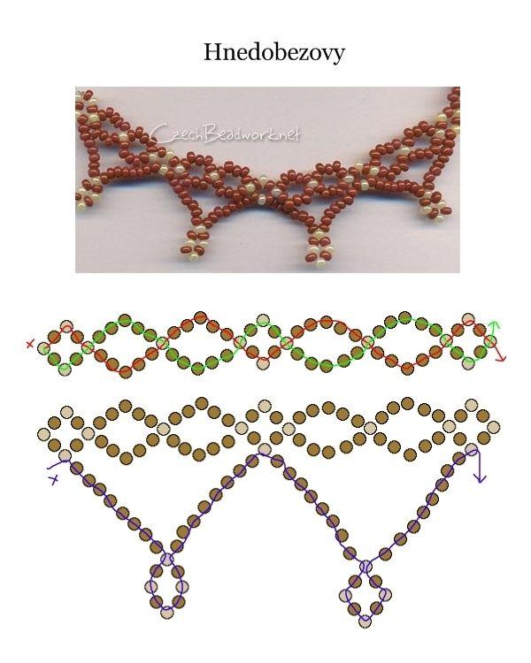 Necklace schema