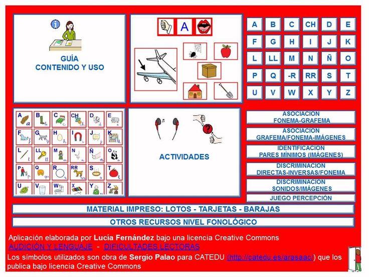 MATERIALES - CONCIENCIA FONOLÓGICA: A,B,C, - FONÉTICO  Materiales para trabajar conciencia fonológica, articulación, apoyo para el aprendizaje de la lectura.   http://www.catedu.es/arasaac/materiales.php?id_material=842