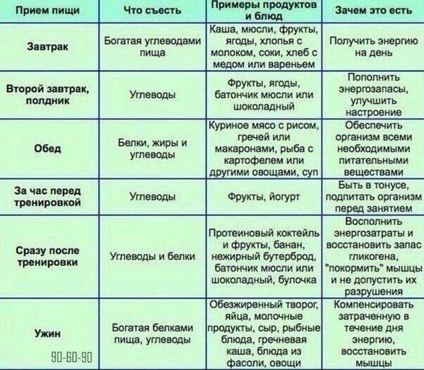 Новости и сообщения из официальной группы Вконтакте школы танцев Алмея Белгород - Курсы - Белгород