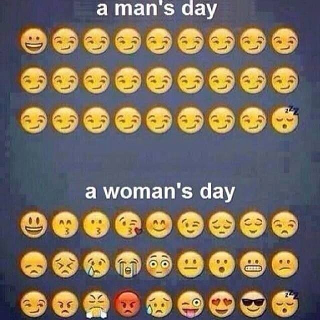 A day in teh life of a man and woman