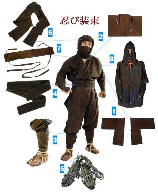 Ninja Uniform - Shinobi shozoku is the specific camouflage cover that is the part of Ninja uniform to wear by traditional warriors of the shade.