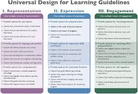 17 best images about universal design on pinterest - Universal design for learning lesson plans ...