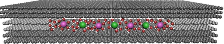2-dimensional materials have been successfully assembled into devices with the smallest possible man made holes for water desalination. Researchers at the National Graphene Institute (NGI) at The University of Manchester have succeeded in fabricating tiny slits in a new membrane that are just ...
