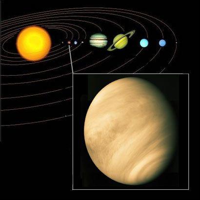 Position de v nus dans le syst me solaire etymologie - Systeme solaire nice ...