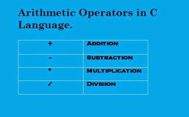Arithmetic Operators in C Language