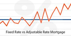 variable rate mortgage rates canada