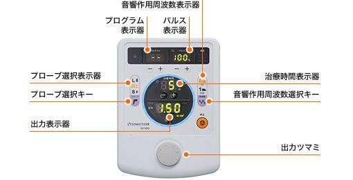 均等な超音波放射による安全性に加えて、使いやすさと患者様の快適さを追求