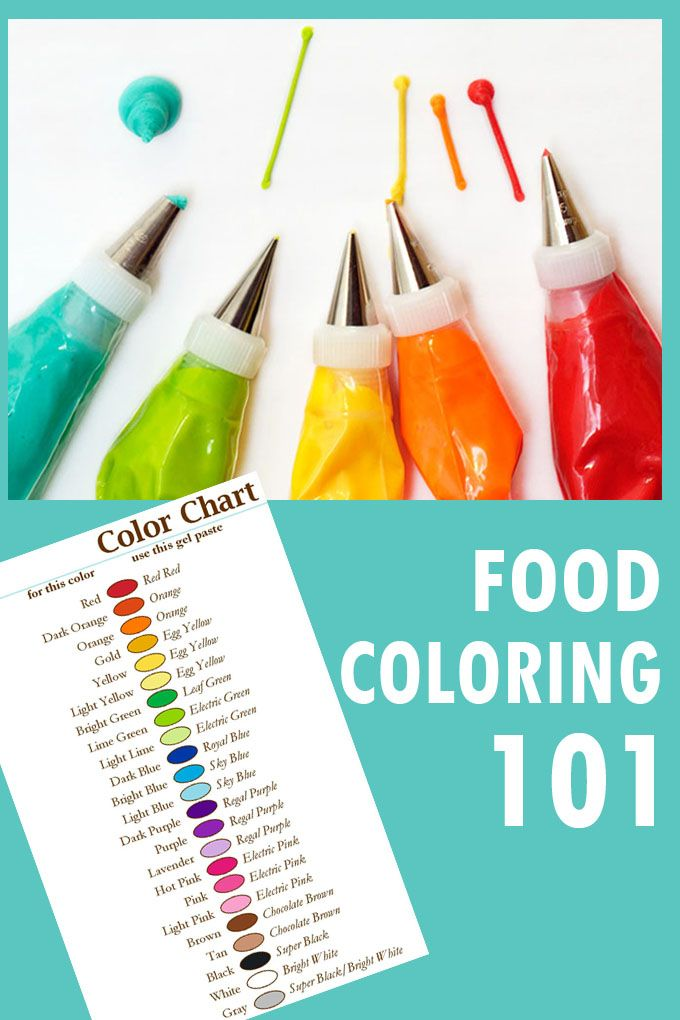 food coloring 101: colors to buy, how to mix frosting and icing ...