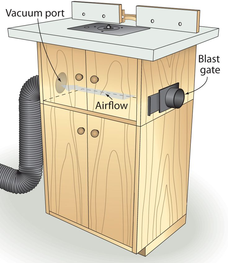 Downdraft Table Dust Collector Plans Woodworking