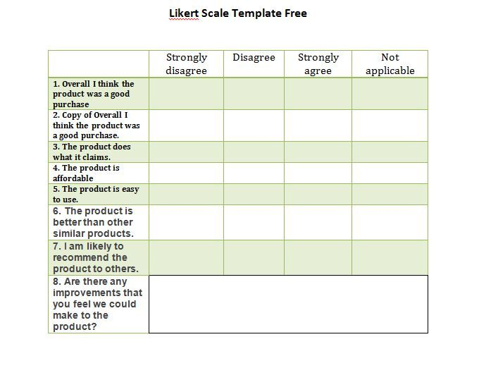 Likert Scale 04 Templates Word Survey Template Template Word