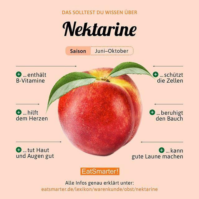 Mhhh liebt ihr Nektarinen auch so sehr wie wir? Was hinter den Fakten steckt? Le… – EAT SMARTER
