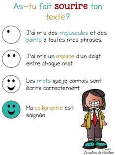 Mignon petit référentiel pour corriger son texte. www.lecahierdepenelope.com
