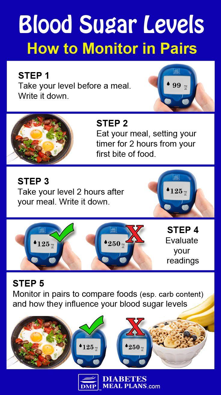 Pin On Blood Sugar Help