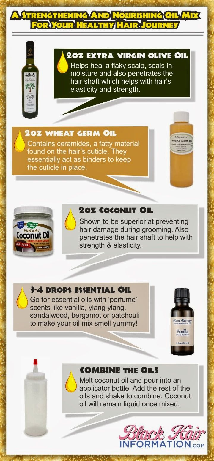 Les huiles: Propriétés et synergies pour le Pre poo, Oil rinsing et Scellage des pointes