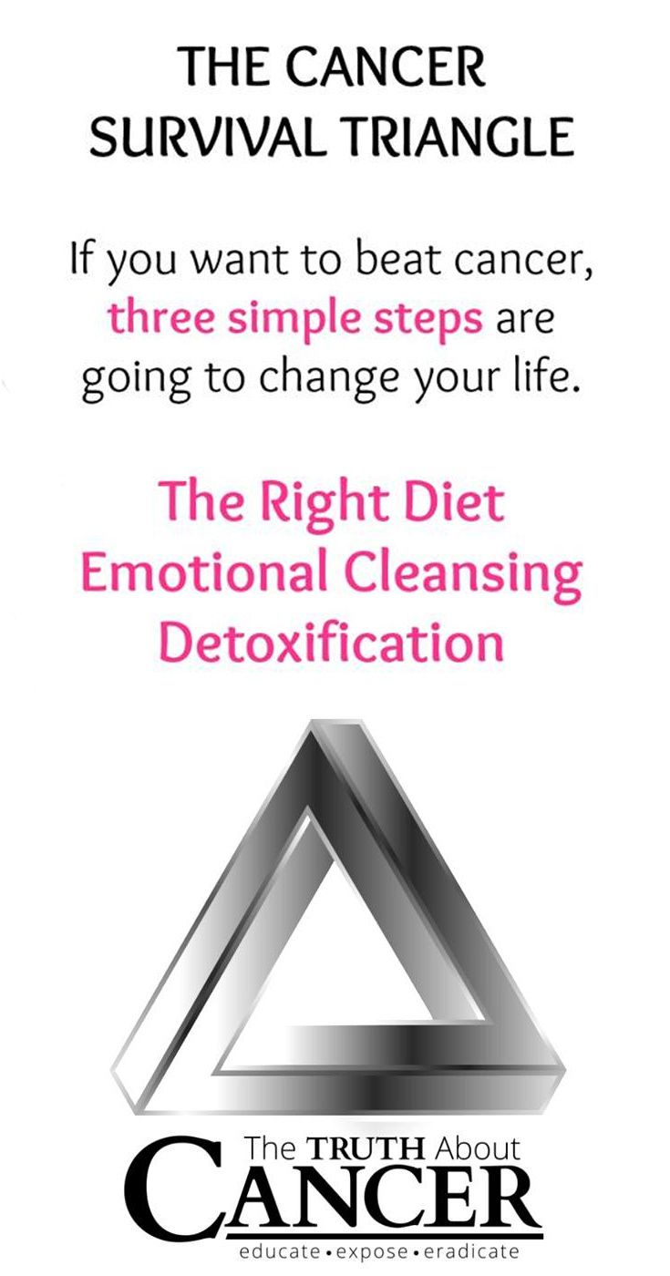 "Do you know the 3 pillars to fighting cancer? We also call them the ""survival"" triangle. If you're serious about keeping (or getting) cancer out of your life, follow these steps to better health. Click on the image to discover what they are and become winner against this devastating disease."