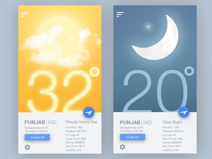 Weather App Concept by Dilsher Singh Dhanju