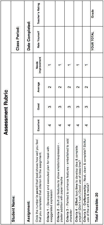 good rubric.. could use format for other lesson rubrics too...