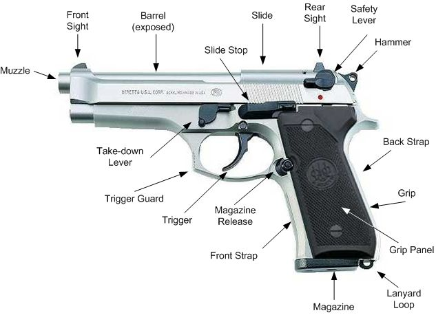 nail gun parts diagram revolver diagram gun attachment.php (633×487)loading that magazine is a pain ... #15