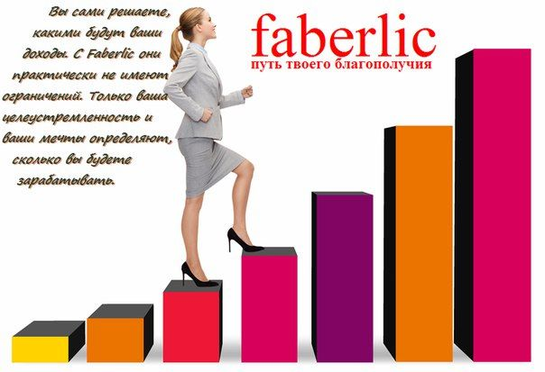 on-line W0rk Faberlik /Фаберлик