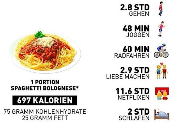 Joggen, Radfahren oder Nickerchen: Das sind laut FoodFacts die besten Kalorienkiller  Diäten, die zu Dauerhunger führen, können nicht von Erfolg gekrönt sein. So viel sollte mittlerweile bekannt sein. Die beste Diät ist die, die ...