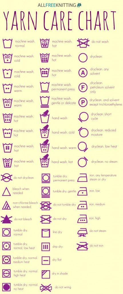 Yarn Care Chart