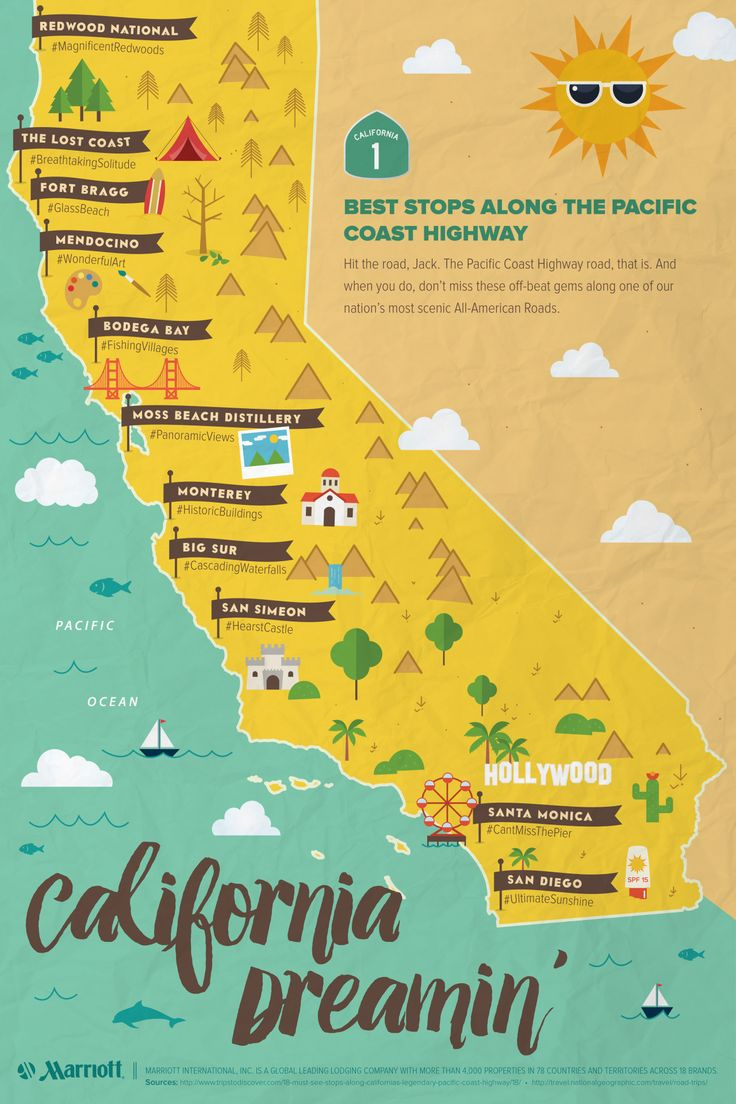 Best Pacific Coast Highway Ideas On Pinterest Pacific Coast - Us road map highway 101 california