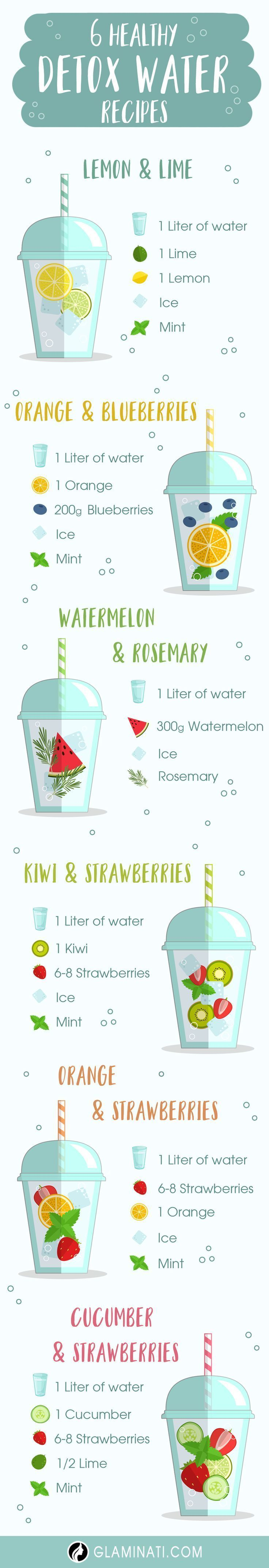 6 recettes d'eau detox aux fruits