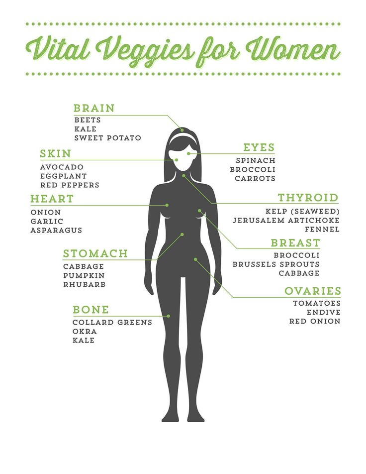 Vital Veggies For Women | Institute for Vibrant Living #VibrantLiving #WomensHealth
