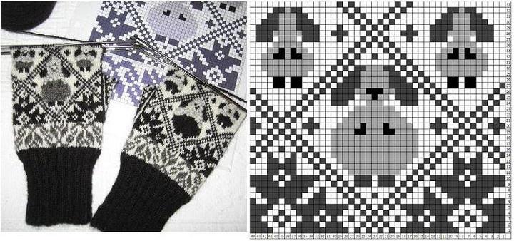beautiful glove pattern Mimmi Käsitööd!