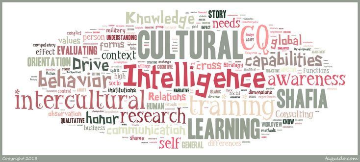 Creative writing study abroad programs