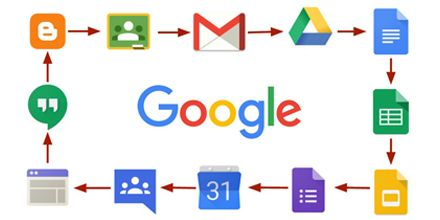 Google apps for your business G Suite (formerly Google Apps for Work and Google Apps for Your Domain) is a brand of cloud computing, productivity and collaboration tools, software and products developed by Google. G Suite comprises Gmail, Hangouts, Calendar, and Google+ for communication; Drive for storage; Docs, Sheets, Slides, Forms, and Sites for collaboration; and, depending on the plan, an Admin panel and Vault for managing users and the services.  +918050966966 www.echopx.com