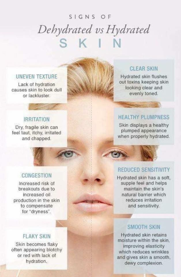 Hydrated Skin-- Rodan and Fields New Active Hydration Serum