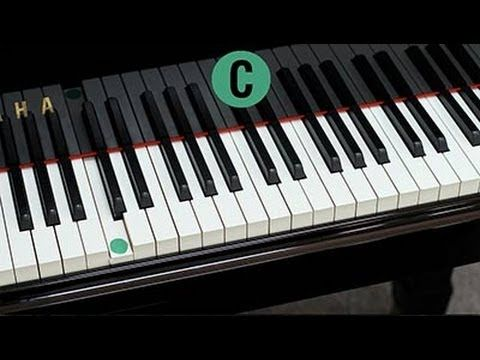 ▶ How to Play a Jazz Piano Solo with 3 Easy Blues Scales - YouTube #jazz #piano