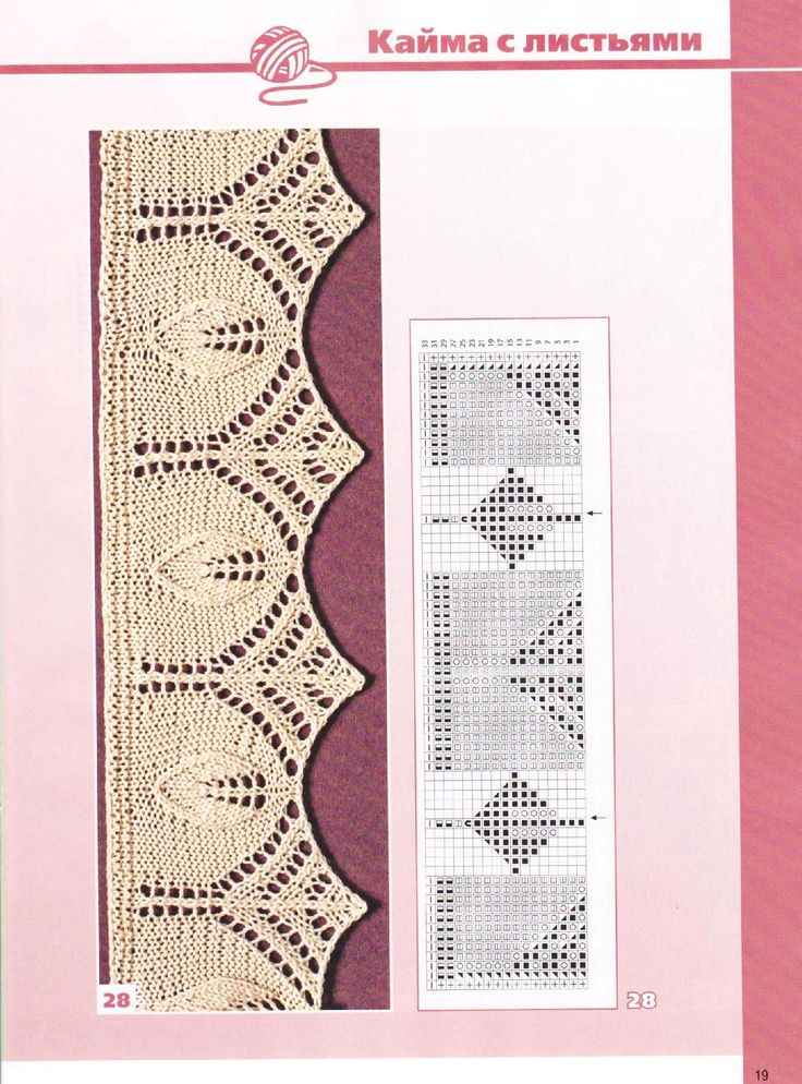 Knit Lace Edging with chart