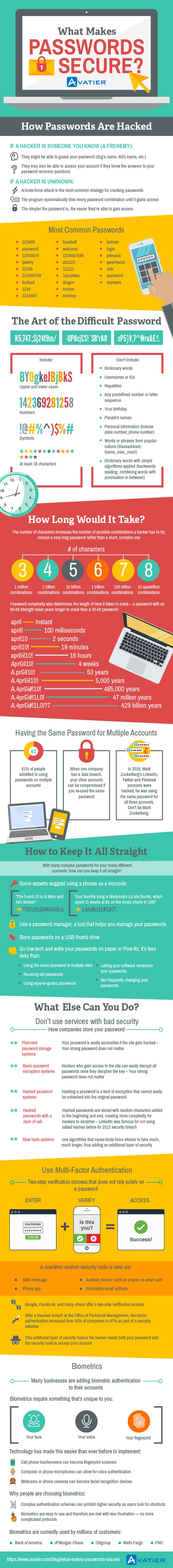 What Makes Passwords Secure? #Infographic #Passwords #Security