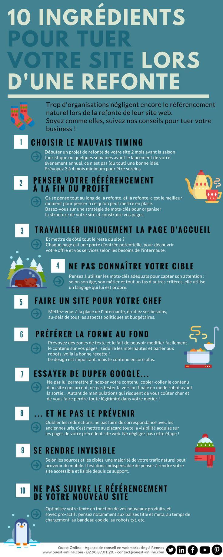 25 Best Chez Ouest Line Images On Pinterest