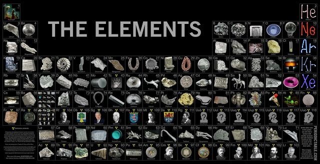 Foto de familia de los elementos químicos: Picture, Elements Poster, The Elements, Periodic Table, Book, Science, Table Poster