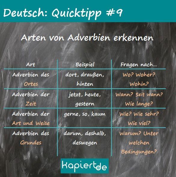14 Adverbien Ideas German Language Learning