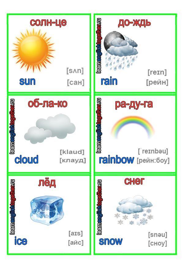 Картинки про погоду на английском языке, для