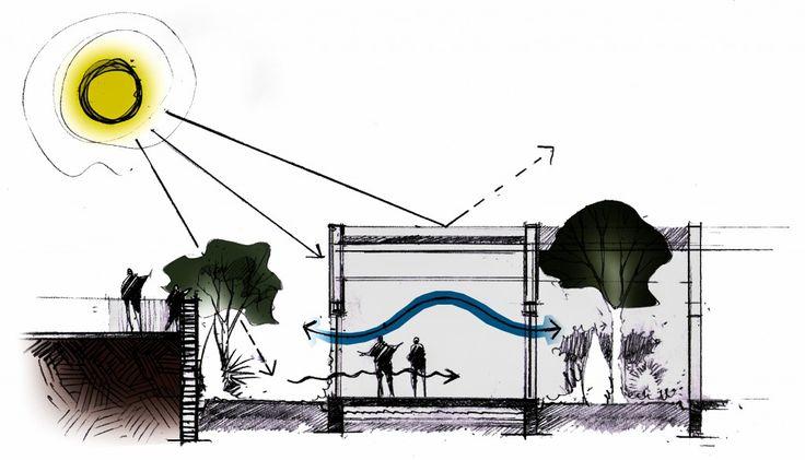 COMPERJ | naE - Núcleo de Arquitetura Experimental