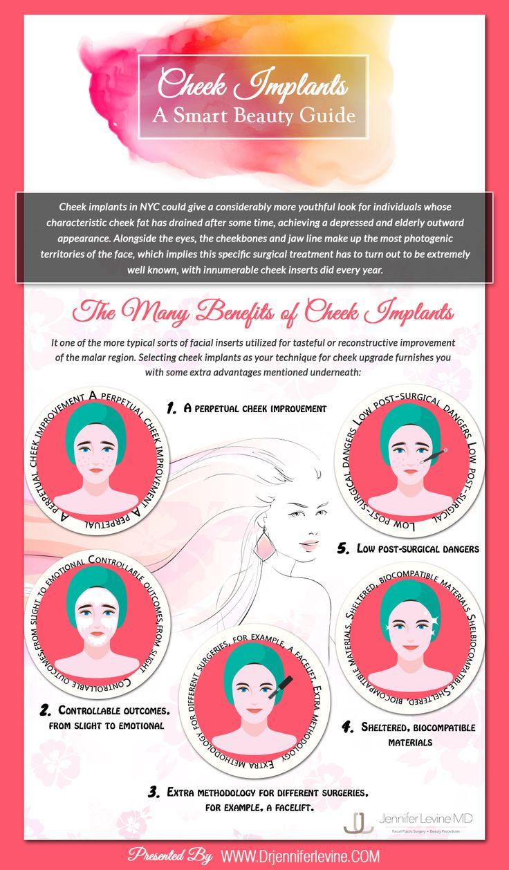 Cheek Implants: A Smart Beauty Guide
