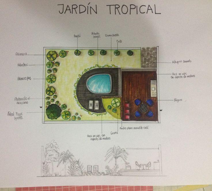 Jardín tropical- paisajismo. By Erika Martínez