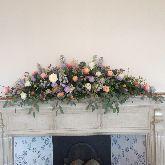 Gallery Details   floristPro Admin